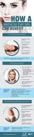 25 beautiful medical spa ideas on pinterest beauty treatment