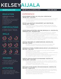 Brand Lessons From Tom Brady U0027s Resume U2014 Ema Boston by 100 Updating My Resume Resume Now Free Resume Template And