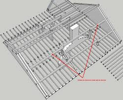 Dormer Cheek Construction Roof Construction To Fit Dormers Diynot Forums