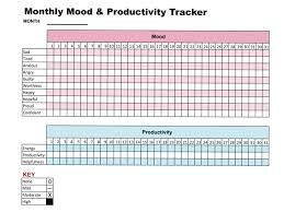 mood productivity tracker printable chart journal self care zoom
