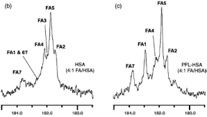 molecules free full text high resolution nmr spectroscopy as a