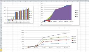 quick tip apply a uniform size to all charts on an excel sheet