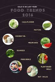 easter 2017 trends best 25 food trends for 2017 ideas on pinterest food trend 2017
