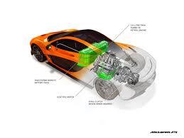 lexus hybrid drive wiki 2013 mclaren p1 review supercars net