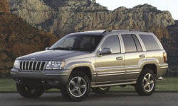 2004 jeep mpg 2004 jeep grand mpg fuel economy data at