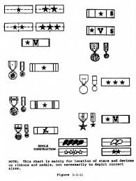 Awards And Decorations Army 5301 5319 Awards