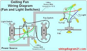 Ceiling Fan And Light Switch Ceiling Fan Wiring Diagram Light Switch House Electrical Wiring