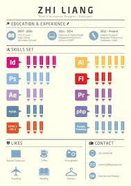 What Is An Infographic Resume Pictures Speaking A Thousand Words Infographics The Yellow Sparrow