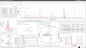 openchrom the open source alternative for chromatography and