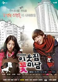 8 roles of park shin hye in korean dramas that you will never