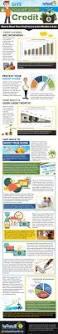 Sample Gre Score Report Best 25 Scores Ideas On Pinterest Improve Your Credit Score
