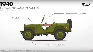 bantam jeep for sale watch the jeep wrangler evolve from war machine to rock crawler