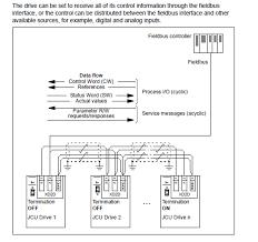 abb vfd wiring diagrams abb vfd wiring diagram wiring diagram