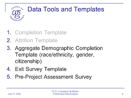 demographic survey template the questionnaire used in the study
