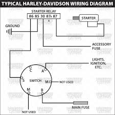 universal ignition switch wiring diagram elvenlabs com