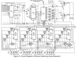 device switching using password u2013 electronics project