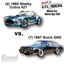 2015 Muscle Cars - 2015 muscle car match ups unveiled vote for your favorite muscle