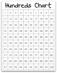 printable hundreds chart free free hundred printable 100 chart teacher pinterest chart