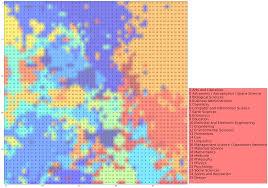 Python Map Example Self Organizing Map U2013 Marco Rossetti