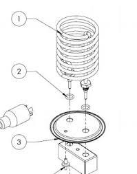 modine pa 250a wiring diagram modine pa50ab wiring diagram