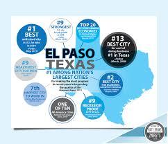 Paso A Paso by Bienvenidos A El Paso