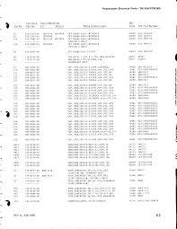 index of ciasteczkowypotwor tek