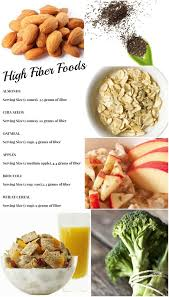 lose more weight with a high fiber diet royal fashionist