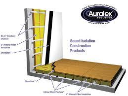 auralex acoustics u boat floor floaters