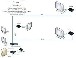 best hdmi extender over cat 5 6 7 ethernet cable 2017 2018