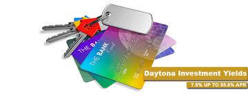 No Credit Business Credit Card 119855638 Gif