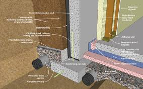 Spray Foam Insulation For Basement Walls by Doe Building Foundations Section 2 2 Concrete Wall Interior Foam