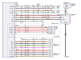 solved i need a stereo wiring diagram for 1995 chevrolet u2013 fixya