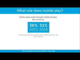 black friday boost mobile webinar sms campaigns that will boost black friday sales youtube