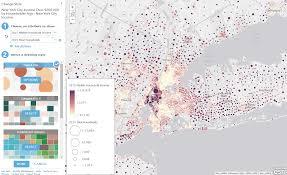 Map Legend Symbols Visualization Overview Arcgis Api For Javascript 4 5