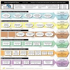 strategic planning templates questionnaire template