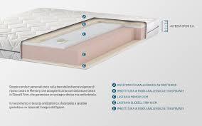 materasso eliocell bilbao materasso matrimoniale alto 20 cm misure 160x190x20 cm