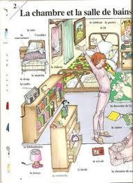 d馗rire sa chambre en anglais décrire une chambre situer les objets picture prompts