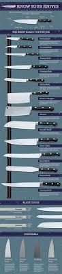 oliver kitchen knives the ultimate kitchen knife guide part one oliver uk