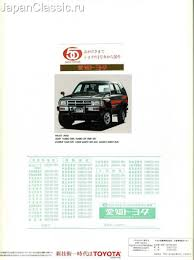 toyota hilux surf 1985 n60 japanclassic