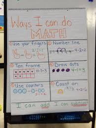 kindergarten math strategies anchor chart addition and