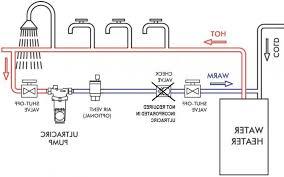 laing under sink recirculating pump grundfos under sink recirc pump tout immobilier la rochelle com