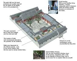 House Layout Design Principles Best 20 Chinese Courtyard Ideas On Pinterest Ma Usa Chinese