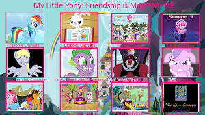Mlp Fim Meme - my little pony controversy meme by popculture patron on deviantart