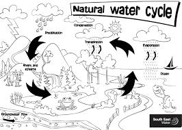 Water Cycle Worksheet Pdf Water Resource Water Cycle Colouring Sheet