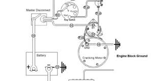 gfci wiring diagram feed through method can 2 receptacles be in