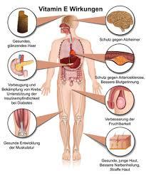 muskelschwäche vitamin e mangel anzeichen symptome ursachen behandlung