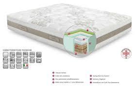 materasso molle insacchettate opinioni awesome offerte materassi permaflex pictures modern home design