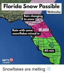 Florida Rain Meme - florida snow possible wednesday rain changing to snow rain with some