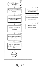patent us8538685 system and method for internet connected