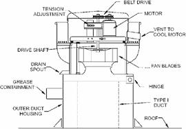Kitchen Exhaust System Design Smartness Ideas Commercial Kitchen Exhaust System Design Fan Justinbieberfaninfo On Home Jpg